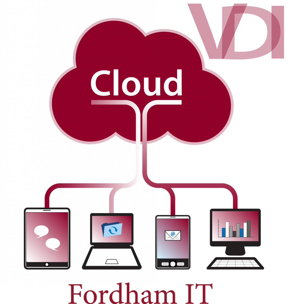 Virtual Desktops are a powerful way to access your computer files anytime, anywhere